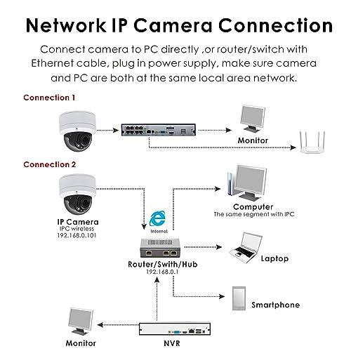 Buy (Hikvision Compatible) Inwerang HD 1080P Outdoor/Indoor